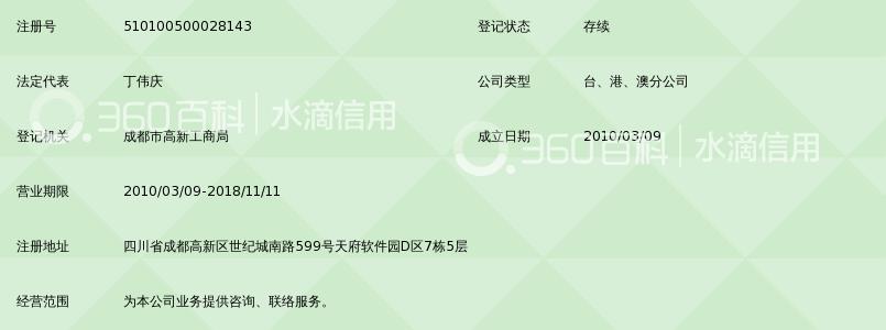 施耐德电气信息技术(中国)有限公司成都分公司