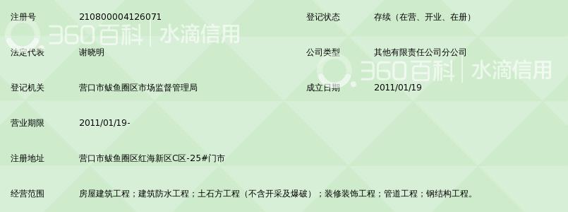 营口宏基建筑(集团)赤峰分_360百家里一般阳台设计图图片