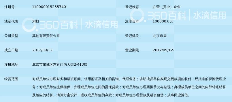 中化工程集团财务有限公司