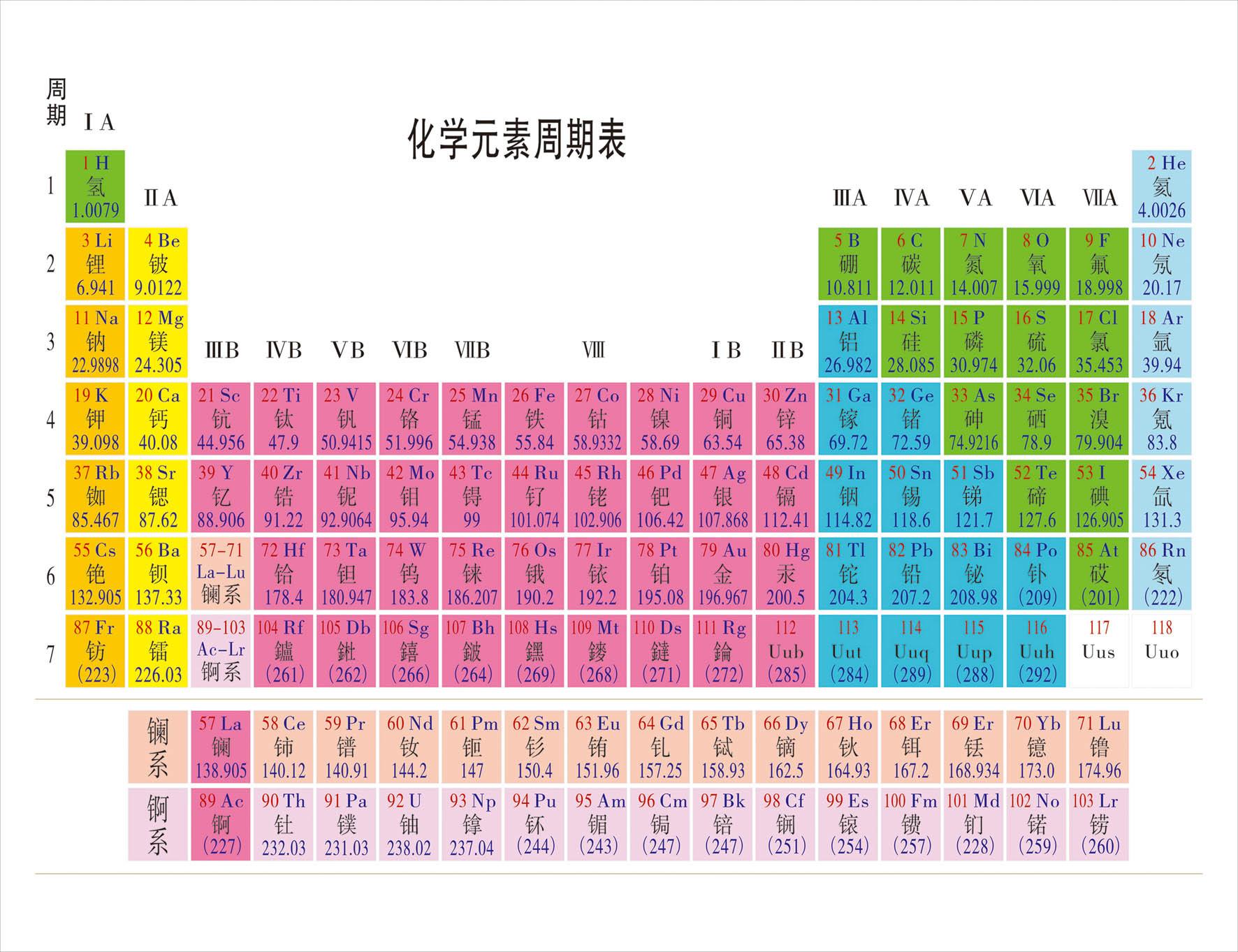 重庆育才中学化学教师冉曦表示,这份元素周期表顺口溜,读起来生动有趣,将元素的特点写了出来,便于理解记忆,但有些地方不够准确,且适用性不强。个别元素只写了部分性质,甚至有点以偏概全。例如,在我是硼,有点红,论起电子我很穷这句上,硼的颜色并非红色,而后面的特性描写也不够全面准确。而且在中学阶段,学生并不需要将40种化学元素全部背下来,这份顺口溜涵盖的元素内容也有些超纲,高考时则主要考察有关化合物的知识。冉老师建议,刚刚接触化学的学生,或者不喜欢化学科目的同学,可以读读这份顺口溜以提升学习兴趣。 重庆市教科