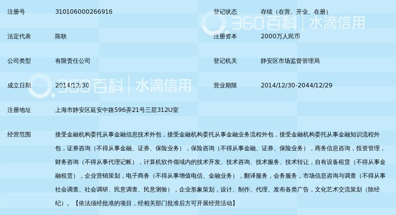 上海点金投顾金融信息服务有限公司