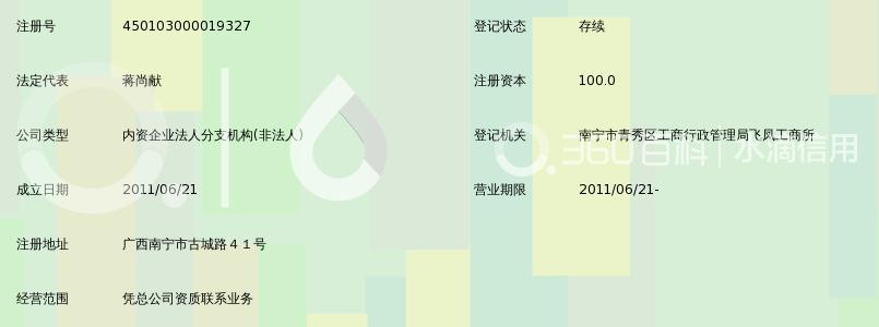 华优建筑设计院南宁社区国际分院字体设计理念图片