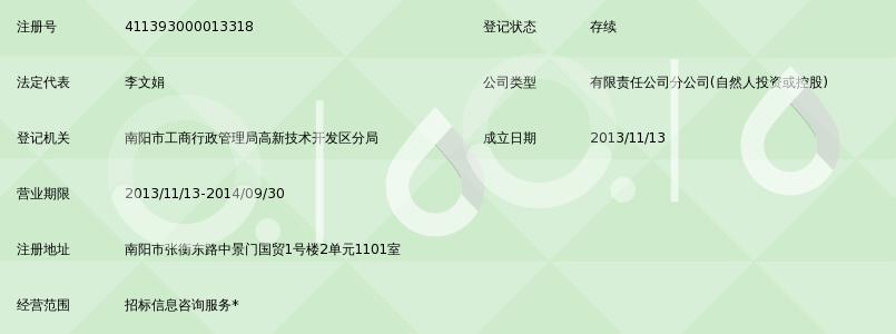 河南省机电设备凉帽招标南阳分_女款国际小熊儿童图片